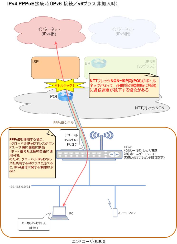 f:id:furyu-tei:20161007233703p:plain
