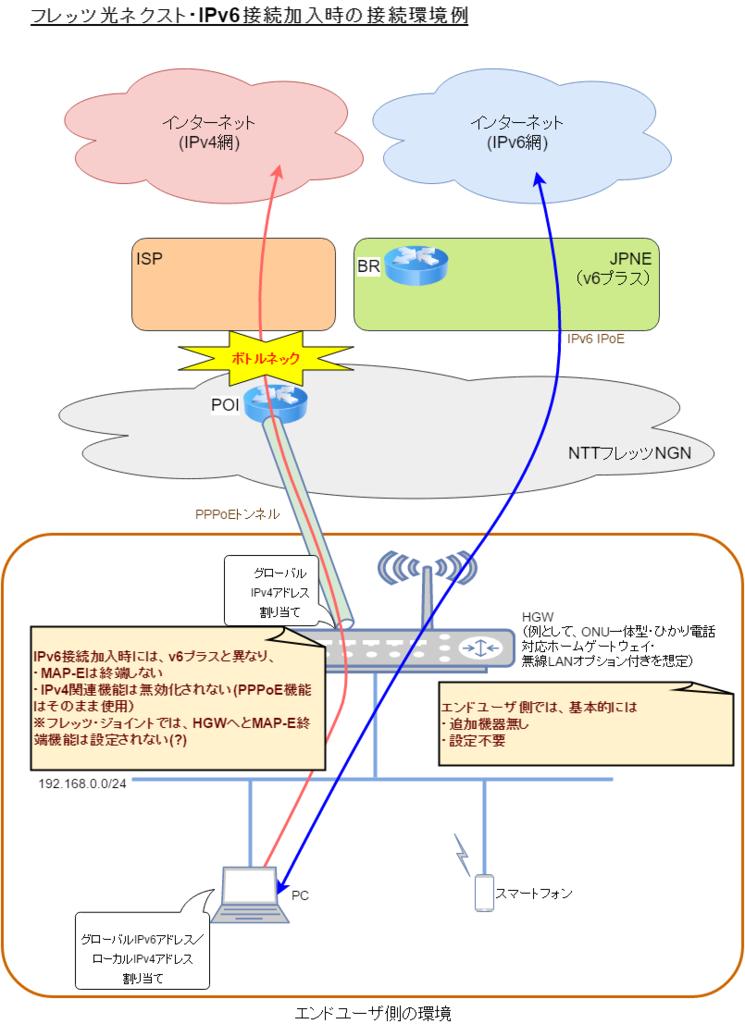 f:id:furyu-tei:20161008001612p:plain