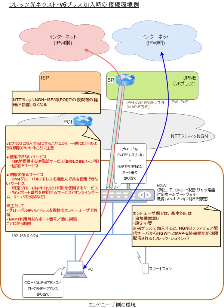 f:id:furyu-tei:20161010003322p:plain