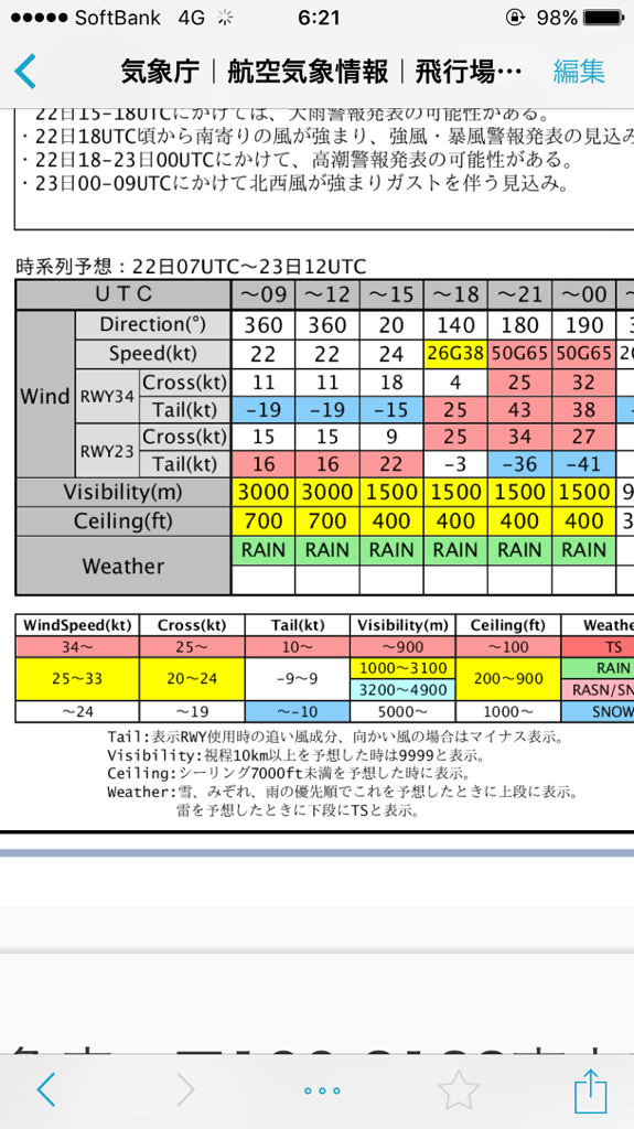 f:id:fusafusagoumou:20171023222734p:plain
