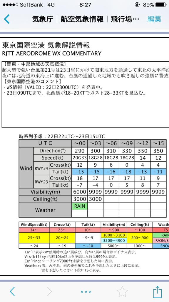 f:id:fusafusagoumou:20171023225627p:plain