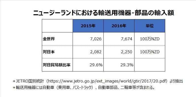 f:id:fusafusagoumou:20180224171554j:plain