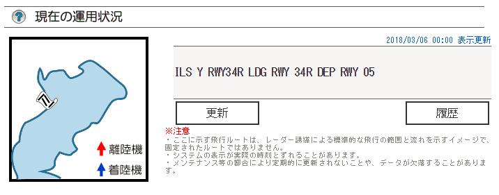 羽田空港飛行コースホームページ