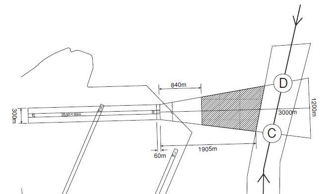 B滑走路(RWY04 / RWY22)
