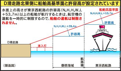 f:id:fusafusagoumou:20180309230902p:plain