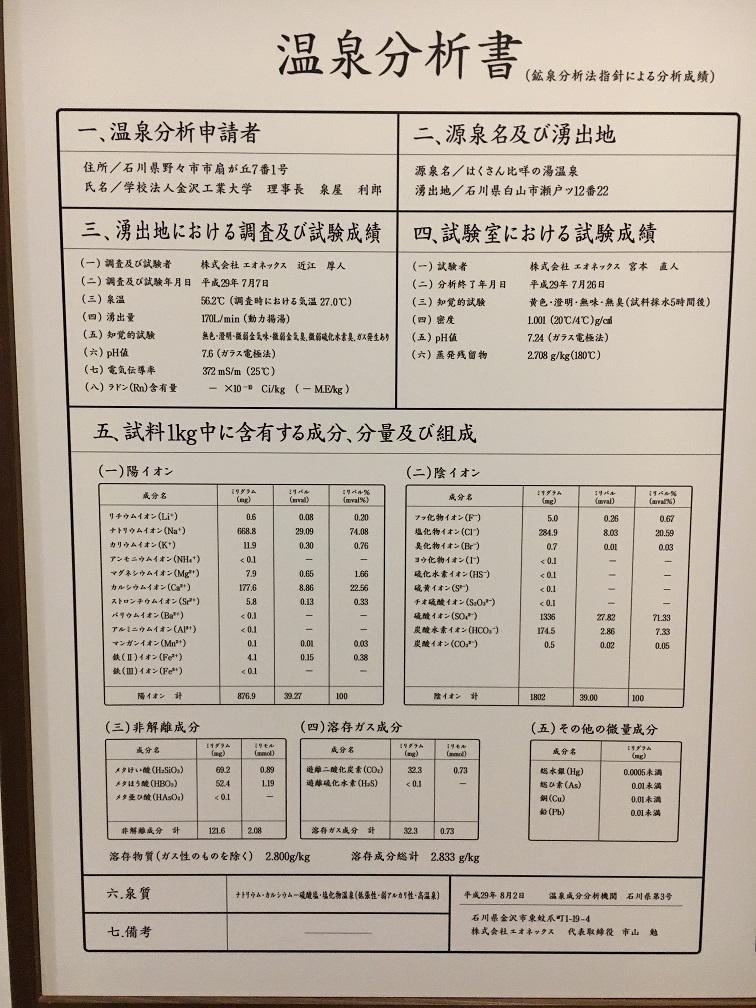 比咩の湯「温泉分析表」