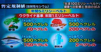 f:id:fusakibitan:20111029003554j:image
