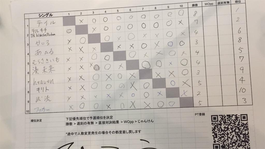 f:id:fushigidane0011:20170507121743j:image