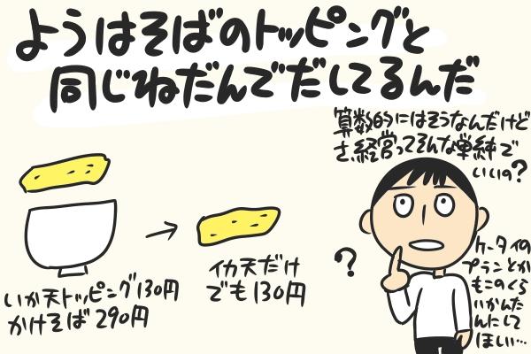 f:id:fushigishiatsu:20151123211947j:plain