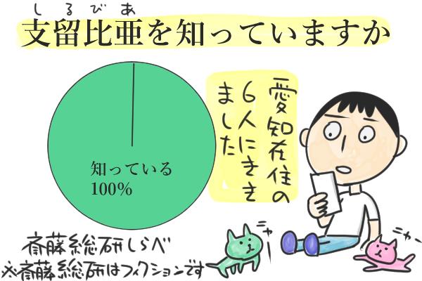 f:id:fushigishiatsu:20151216154755j:plain