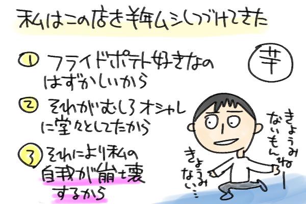 f:id:fushigishiatsu:20160204114011j:plain