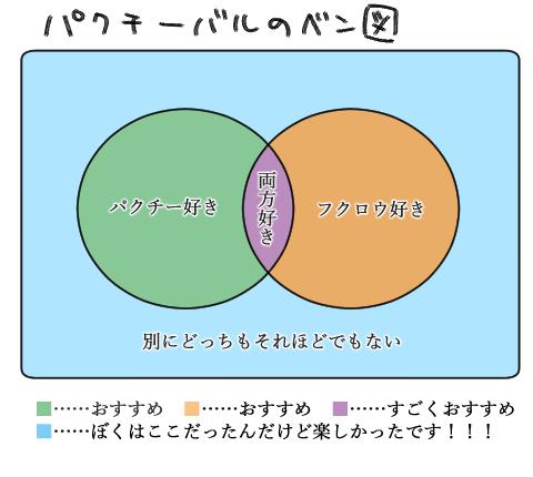 f:id:fushigishiatsu:20160217134917j:plain