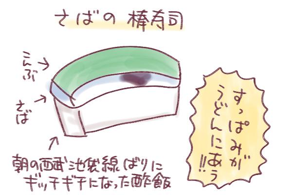 f:id:fushigishiatsu:20161111141653j:plain