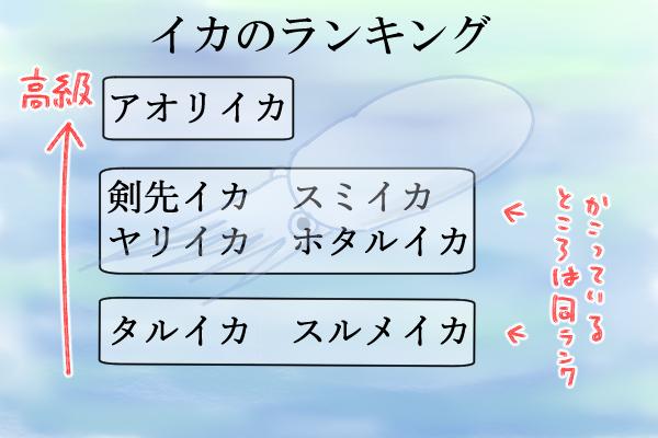 f:id:fushigishiatsu:20161221200054j:plain
