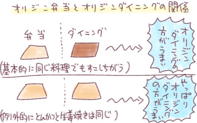 f:id:fushigishiatsu:20170427111718j:plain