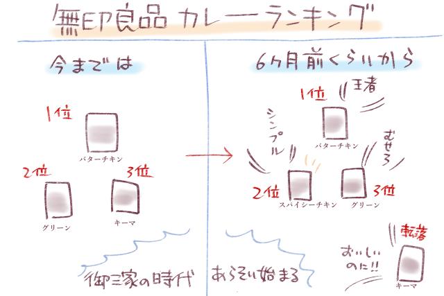 f:id:fushigishiatsu:20171016111232j:plain