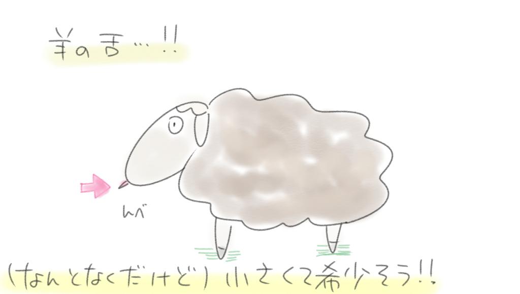 f:id:fushigishiatsu:20180127091242j:plain