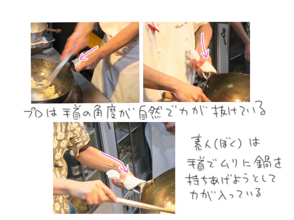 f:id:fushigishiatsu:20180226101125j:plain