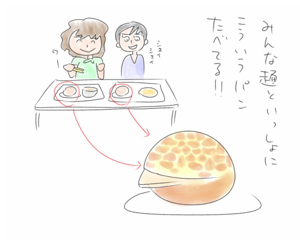 f:id:fushigishiatsu:20180525153238j:plain