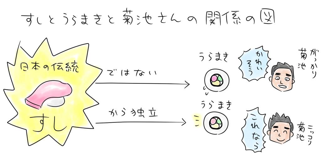 f:id:fushigishiatsu:20181019182345j:plain