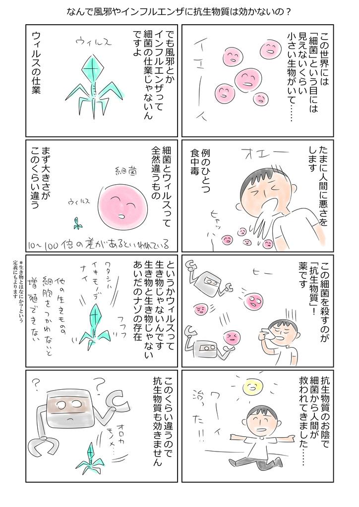 f:id:fushigishiatsu:20181106212141j:plain