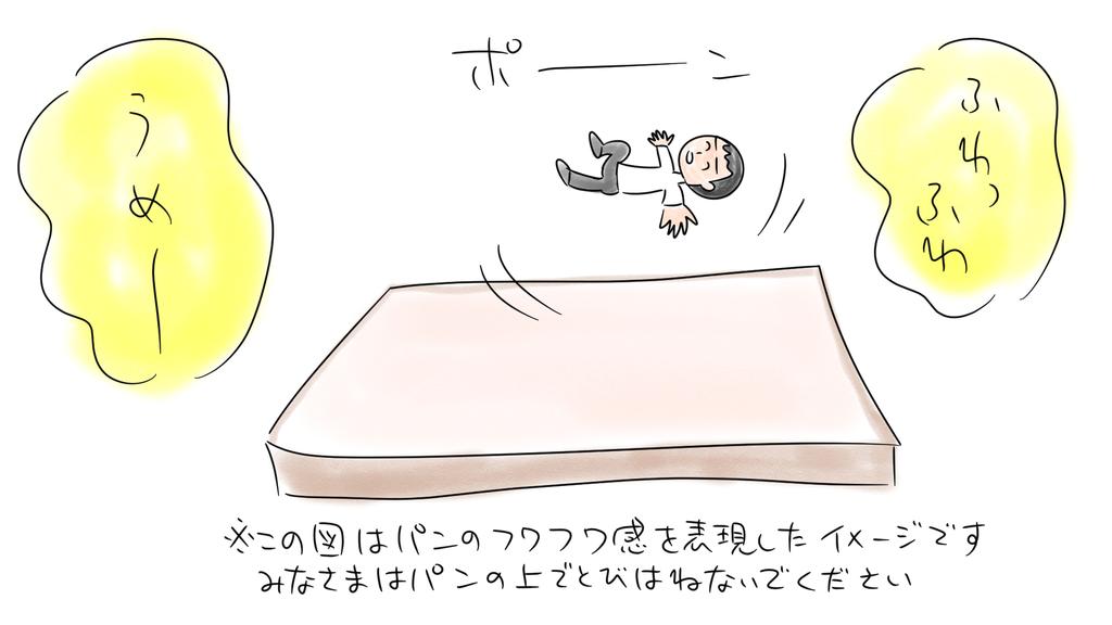 f:id:fushigishiatsu:20181109115855j:plain
