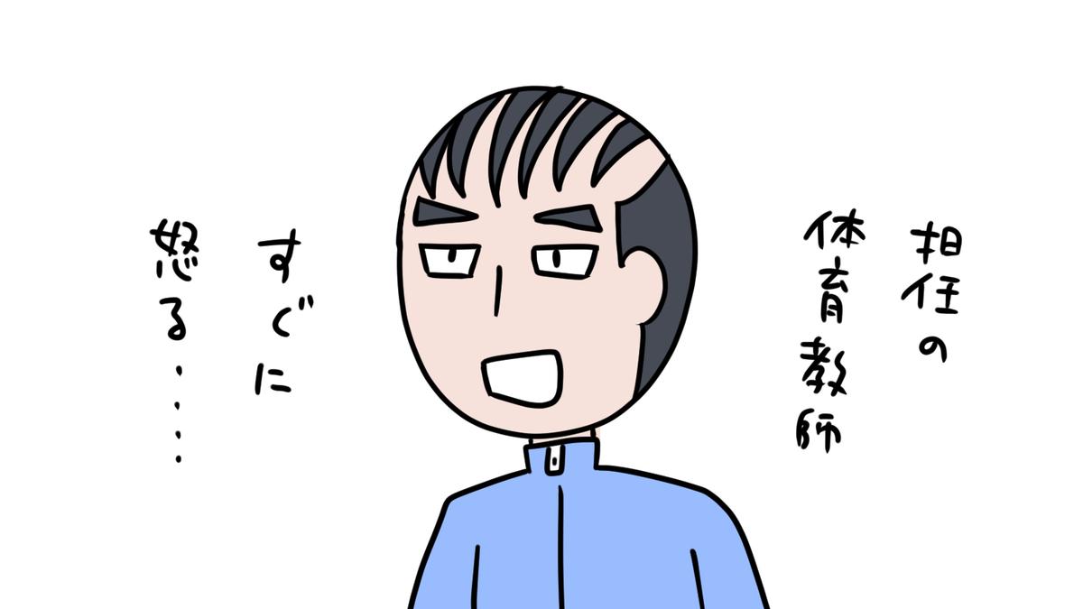 f:id:fushigishiatsu:20190712104615j:plain