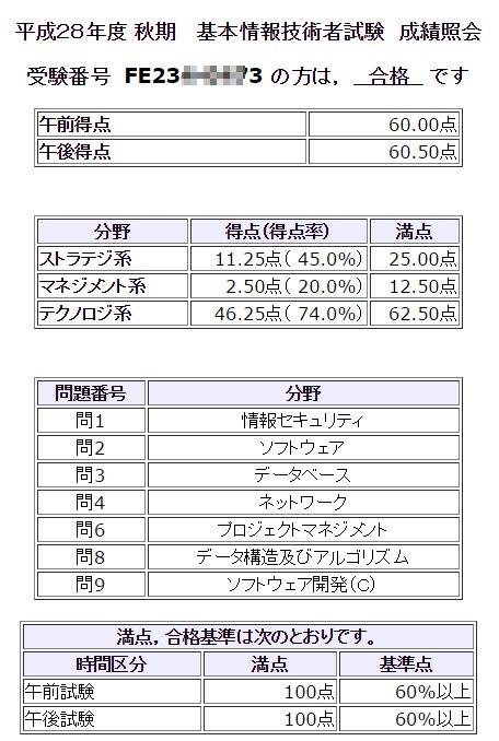 f:id:fushime2:20161119201523j:plain