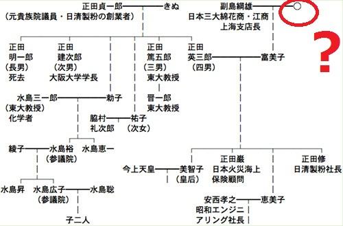 f:id:fushimiakimasa:20161021190738j:plain
