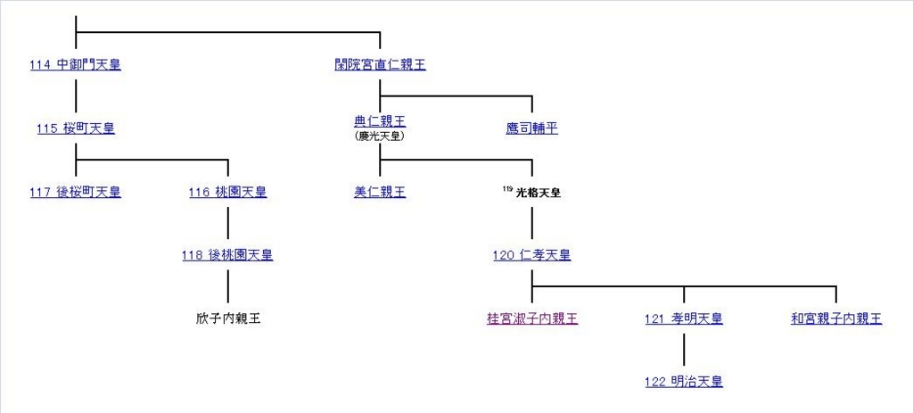 f:id:fushimiakimasa:20170704193606j:plain