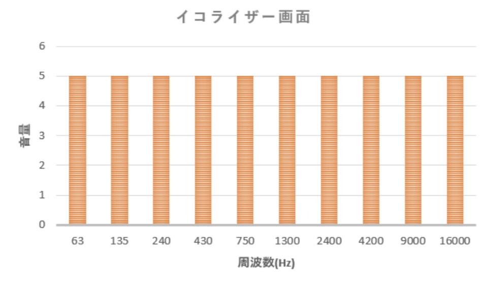 f:id:fusigikun:20190408223217p:plain