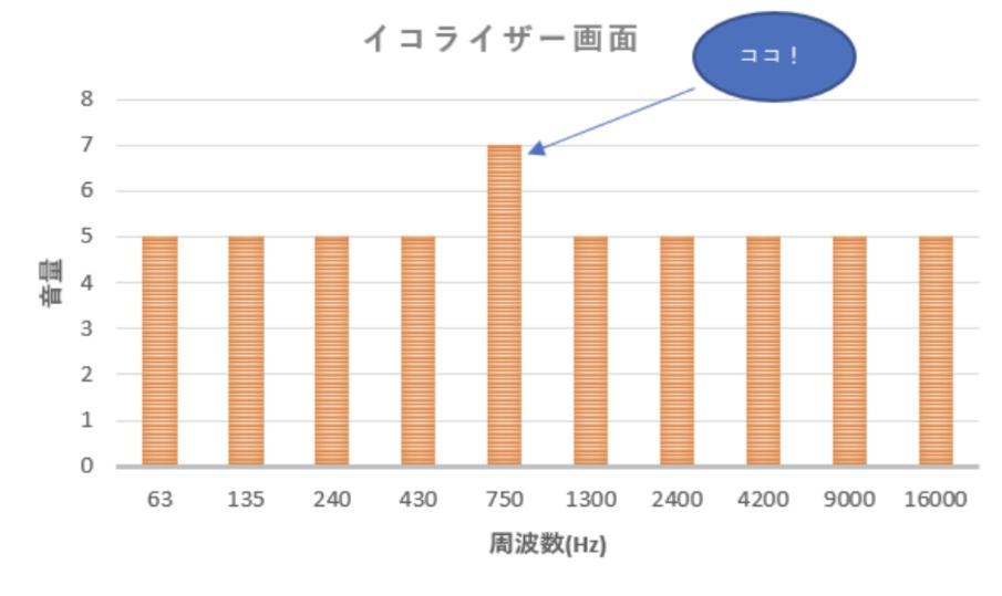 f:id:fusigikun:20190408225255p:plain