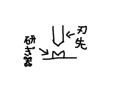 f:id:fusigin:20170626191322p:plain