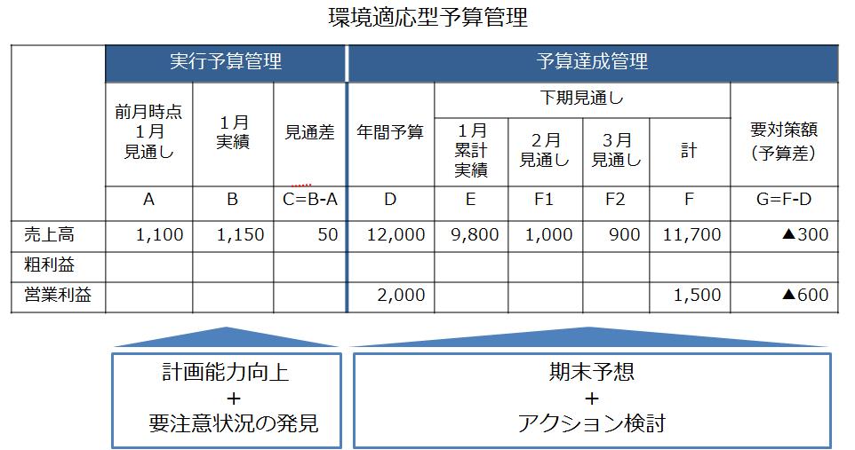f:id:fusionplace:20210326132111p:plain