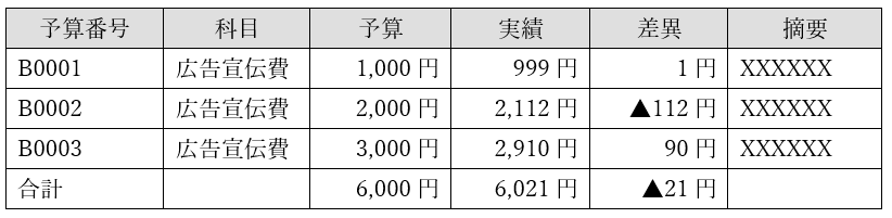 f:id:fusionplace:20210326151825p:plain