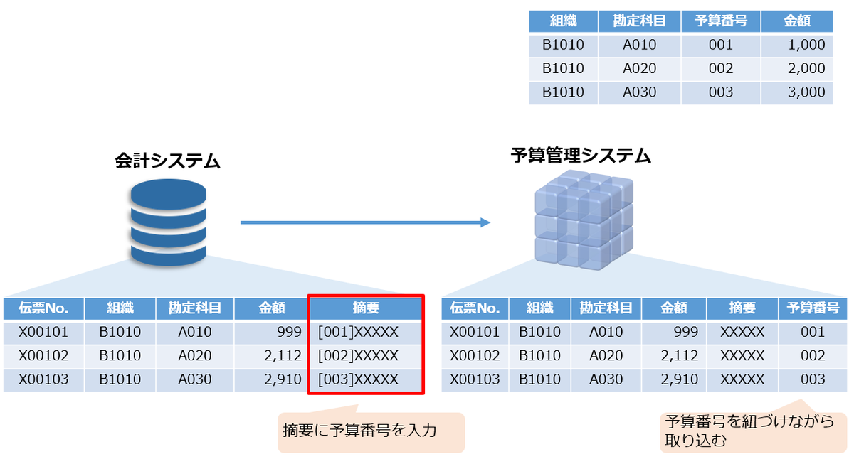 f:id:fusionplace:20210326151858p:plain