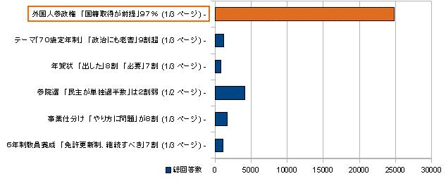 20100130220250