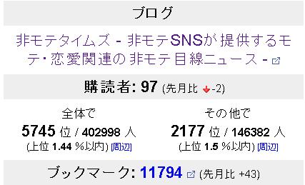 20110428181532