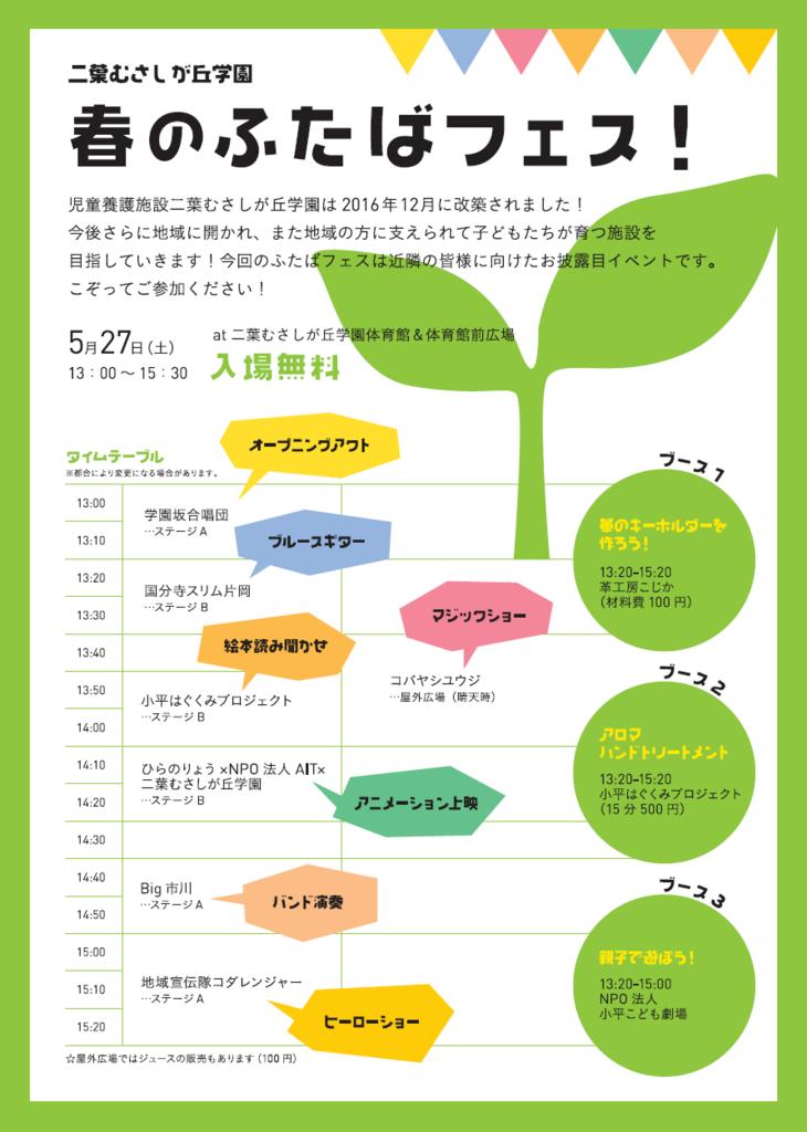 f:id:futabamusashi:20170509111740p:plain