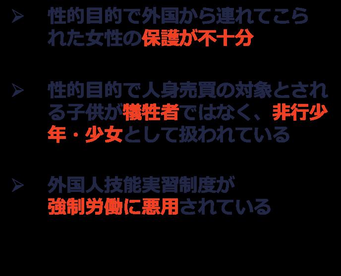 f:id:futafuta0637:20180129191620p:plain