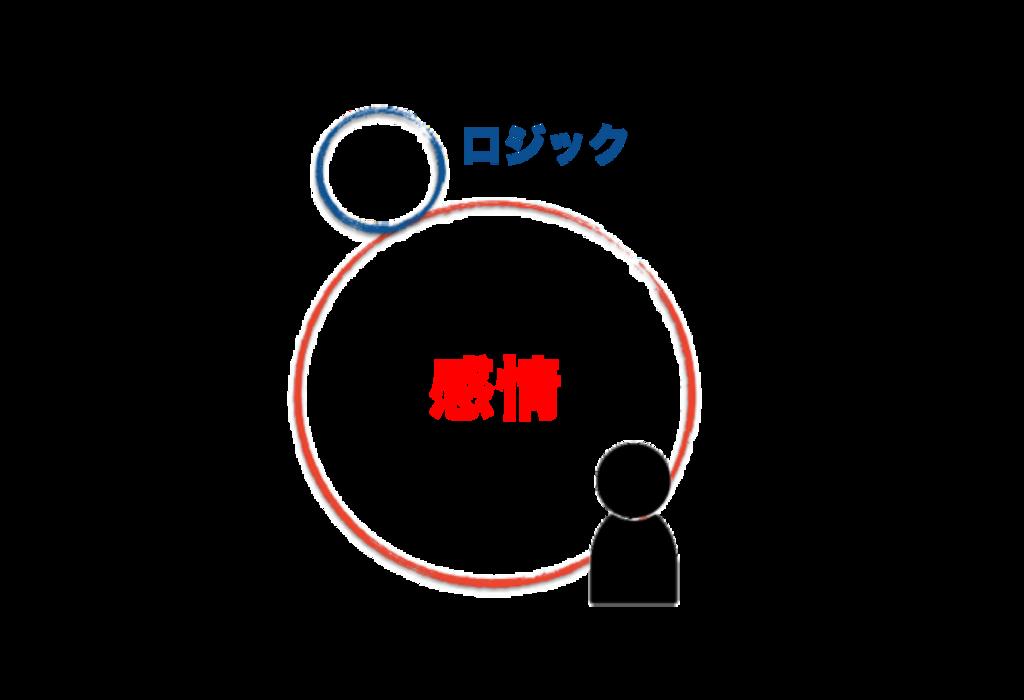 f:id:futafuta0637:20180424110313p:plain