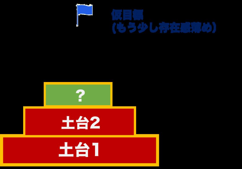 f:id:futafuta0637:20180512025612p:plain