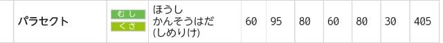 f:id:futamiasuka:20161114214757j:plain