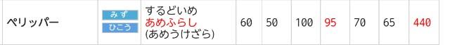 f:id:futamiasuka:20161114214819j:plain