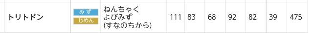 f:id:futamiasuka:20161115014144j:plain