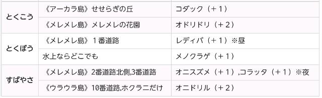 f:id:futamiasuka:20161128190406j:plain