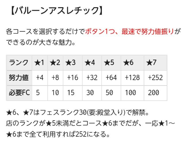 f:id:futamiasuka:20161128190508j:plain
