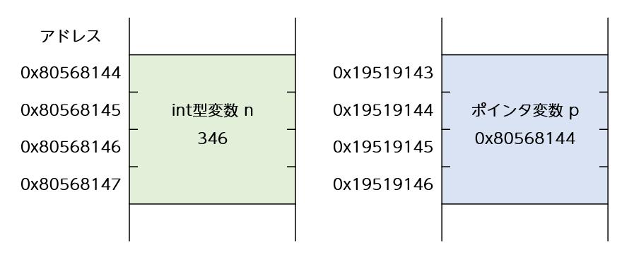 f:id:futamu:20190725224653p:plain:w600