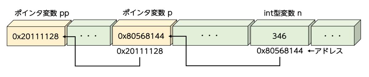 f:id:futamu:20190726135057p:plain:w600