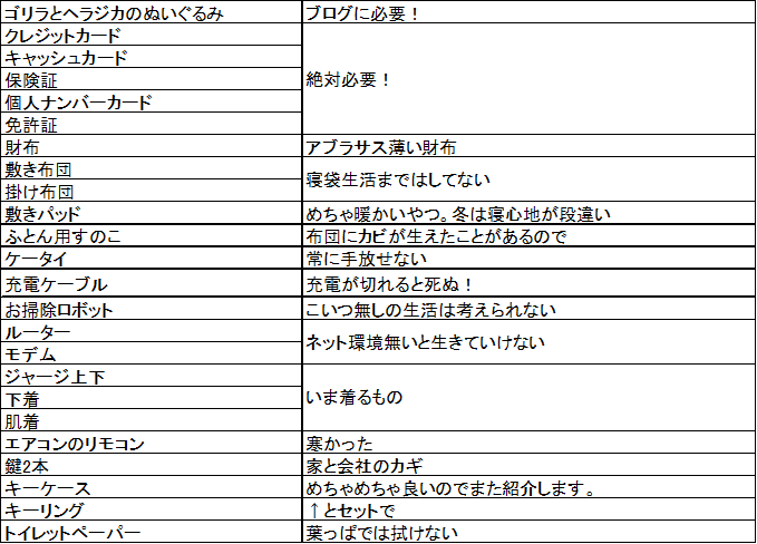f:id:futaridejiyuu:20190112124057p:plain